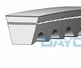 Ремень вариаторный усиленный DY HPX5009 1130x35